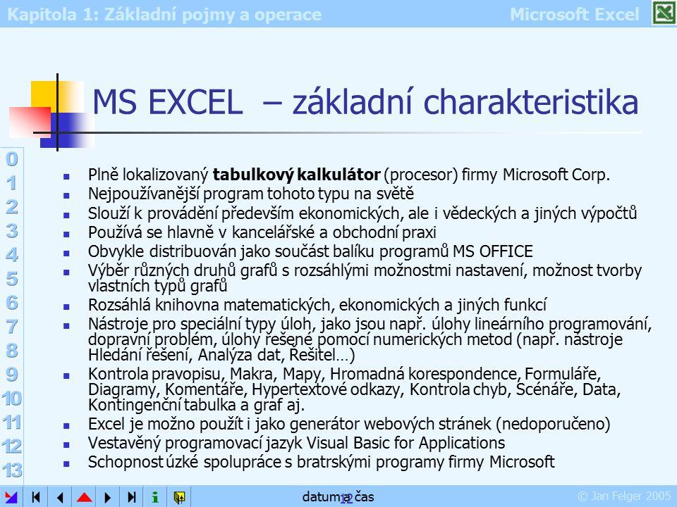 MS EXCEL – základní charakteristika