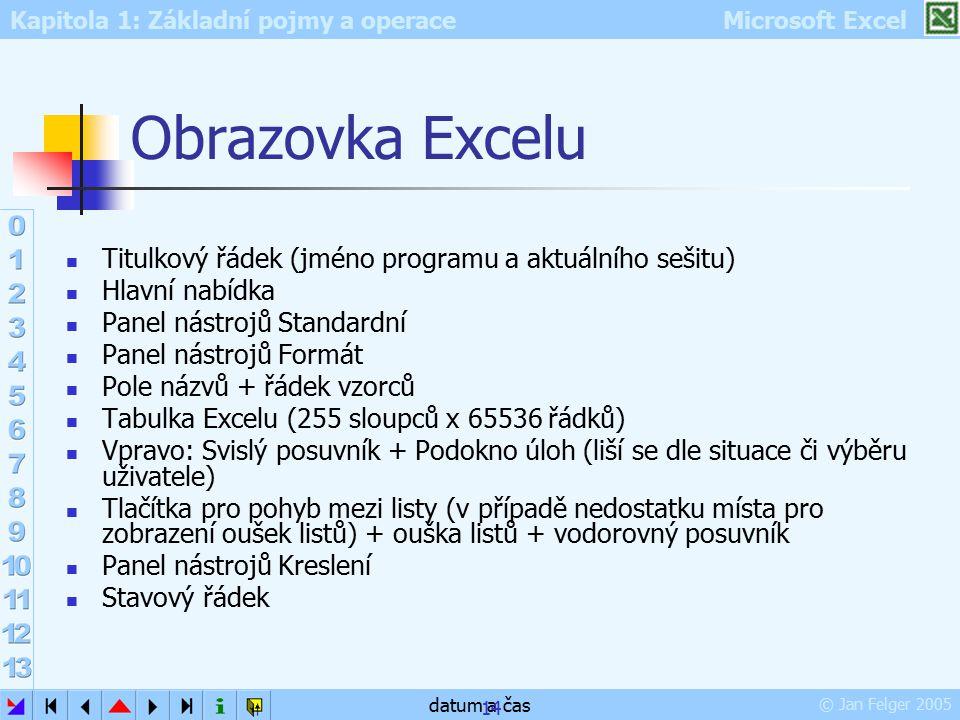 Obrazovka Excelu Titulkový řádek (jméno programu a aktuálního sešitu)