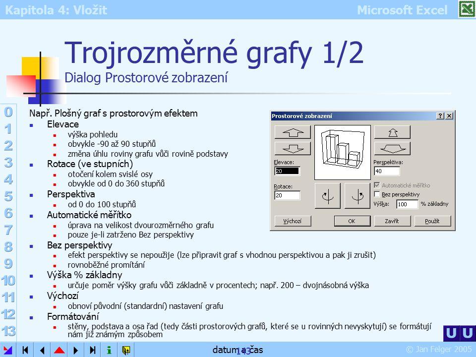 Trojrozměrné grafy 1/2 Dialog Prostorové zobrazení