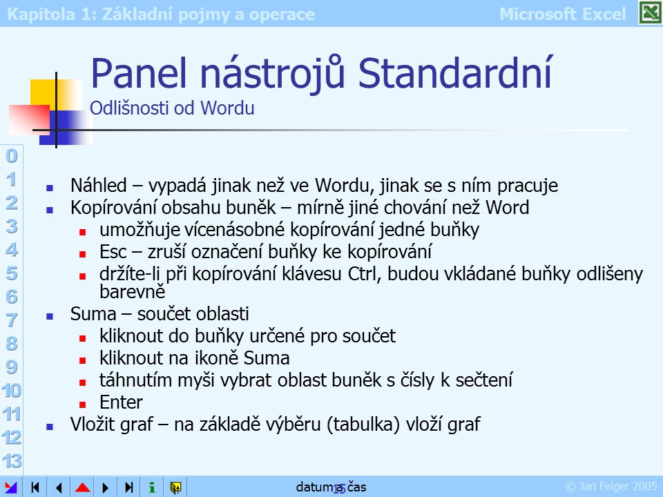 Panel nástrojů Standardní Odlišnosti od Wordu