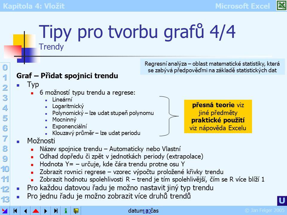 Tipy pro tvorbu grafů 4/4 Trendy