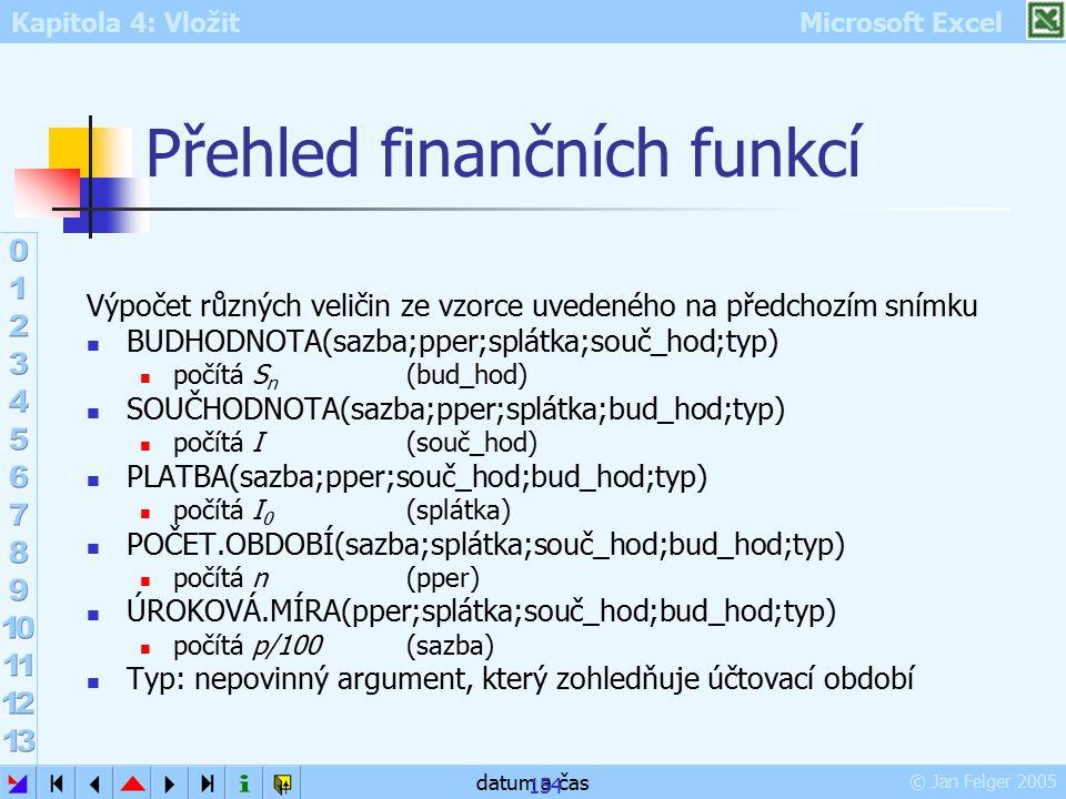 Přehled finančních funkcí