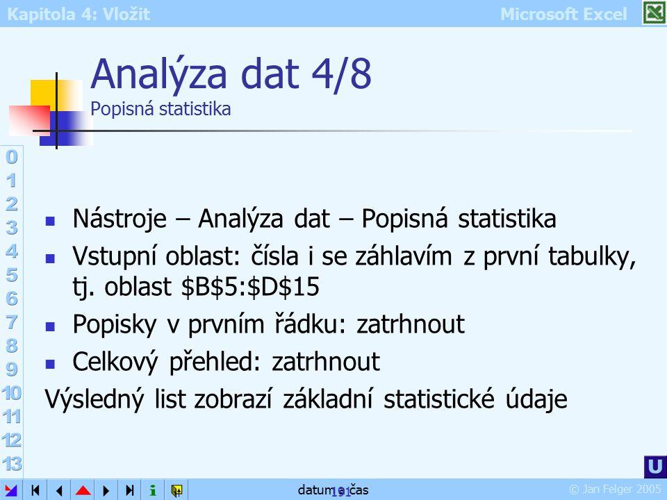Analýza dat 4/8 Popisná statistika