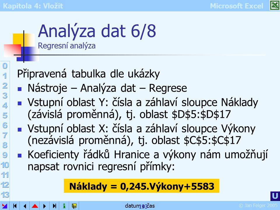 Analýza dat 6/8 Regresní analýza