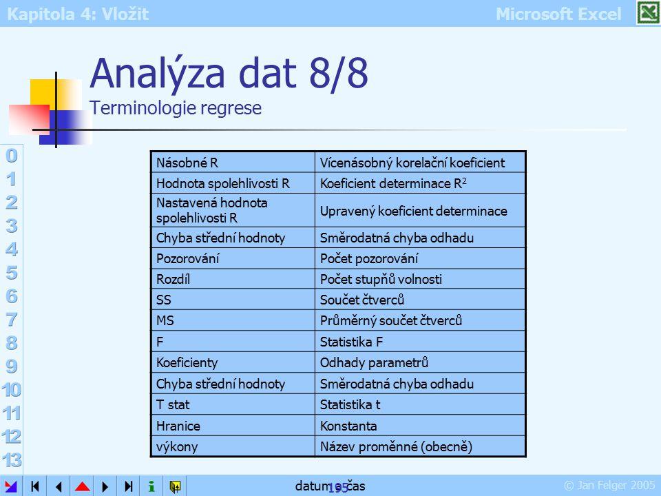 Analýza dat 8/8 Terminologie regrese