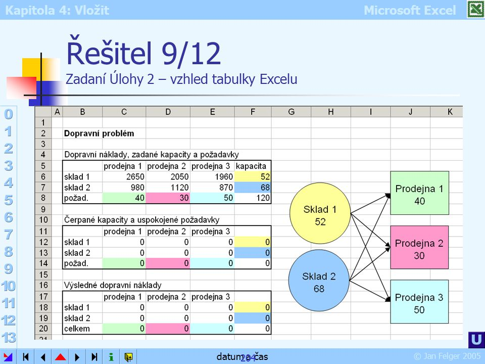 Řešitel 9/12 Zadaní Úlohy 2 – vzhled tabulky Excelu