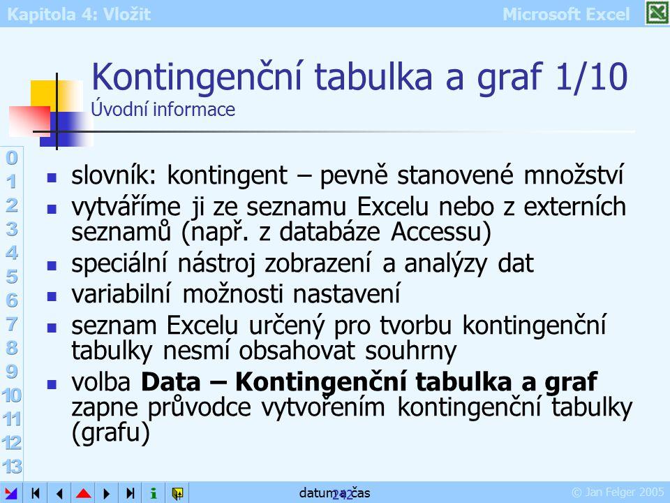 Kontingenční tabulka a graf 1/10 Úvodní informace