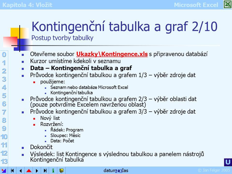 Kontingenční tabulka a graf 2/10 Postup tvorby tabulky