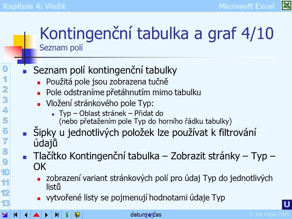 Kontingenční tabulka a graf 4/10 Seznam polí