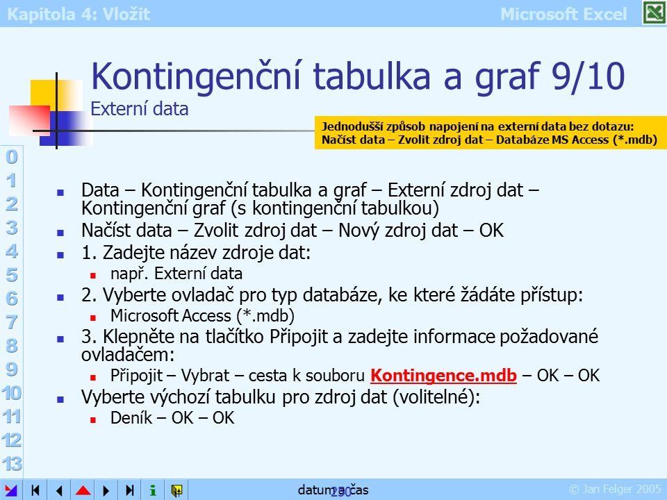 Kontingenční tabulka a graf 9/10 Externí data