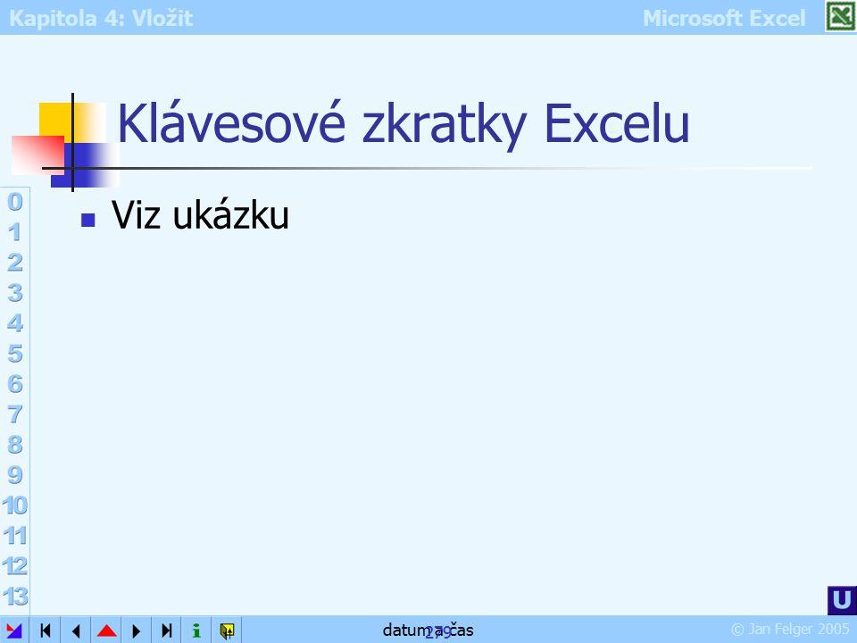 Klávesové zkratky Excelu