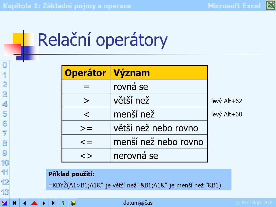 Relační operátory Operátor Význam = rovná se > větší než <