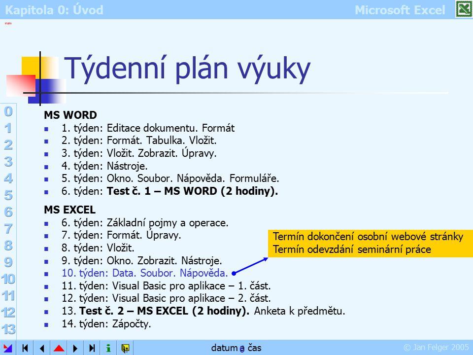 Týdenní plán výuky MS WORD 1. týden: Editace dokumentu. Formát