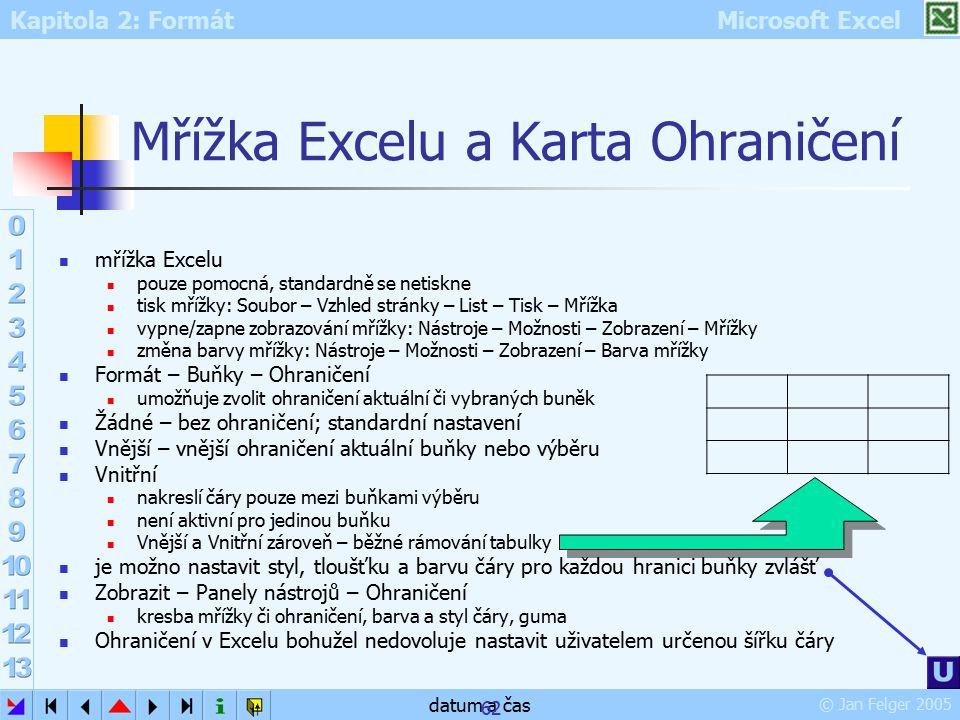 Mřížka Excelu a Karta Ohraničení