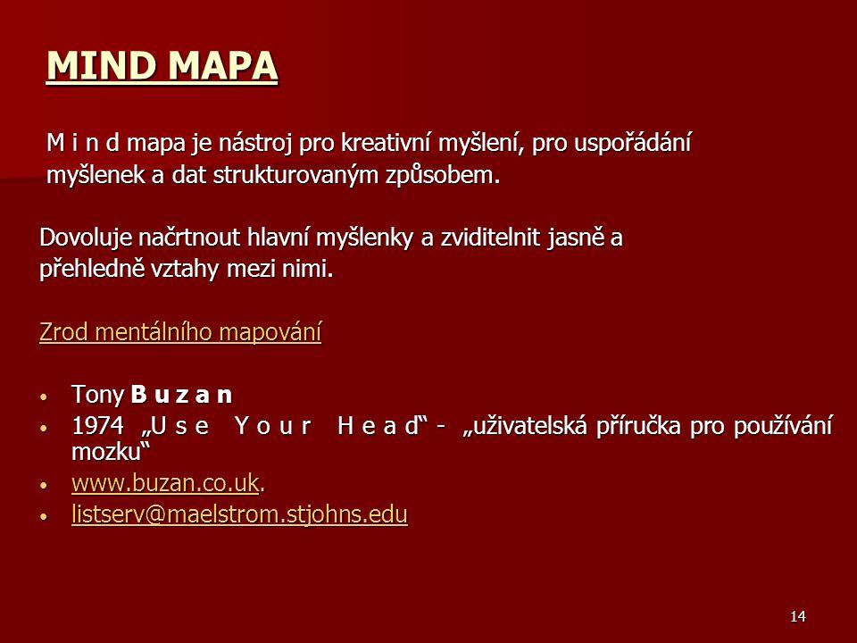 MIND MAPA M i n d mapa je nástroj pro kreativní myšlení, pro uspořádání. myšlenek a dat strukturovaným způsobem.