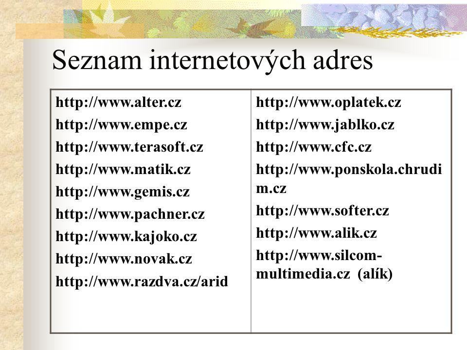 Seznam internetových adres