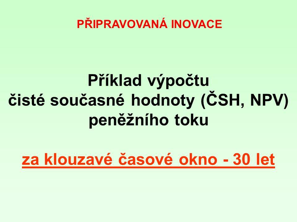 PŘIPRAVOVANÁ INOVACE Příklad výpočtu čisté současné hodnoty (ČSH, NPV) peněžního toku za klouzavé časové okno - 30 let.
