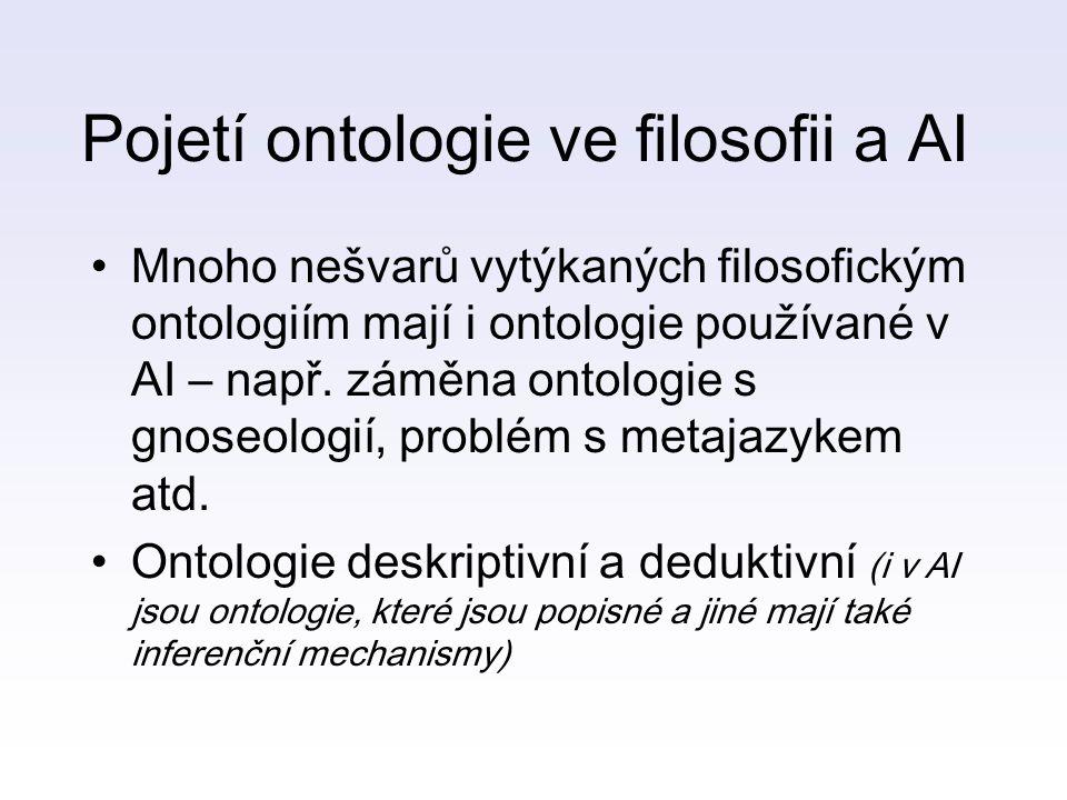 Pojetí ontologie ve filosofii a AI