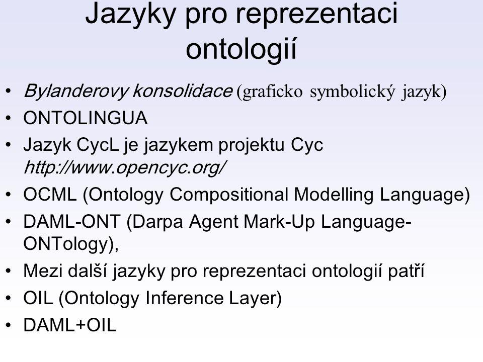 Jazyky pro reprezentaci ontologií