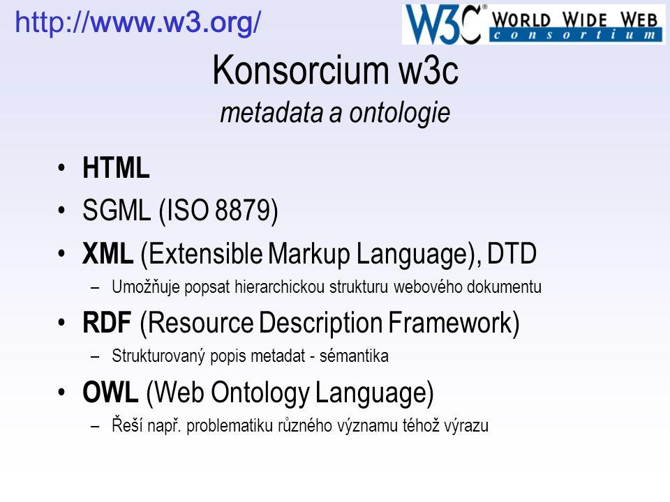Konsorcium w3c metadata a ontologie