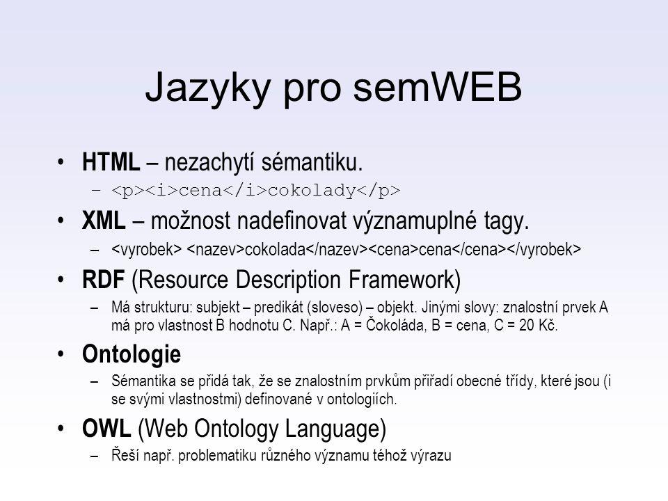 Jazyky pro semWEB HTML – nezachytí sémantiku.