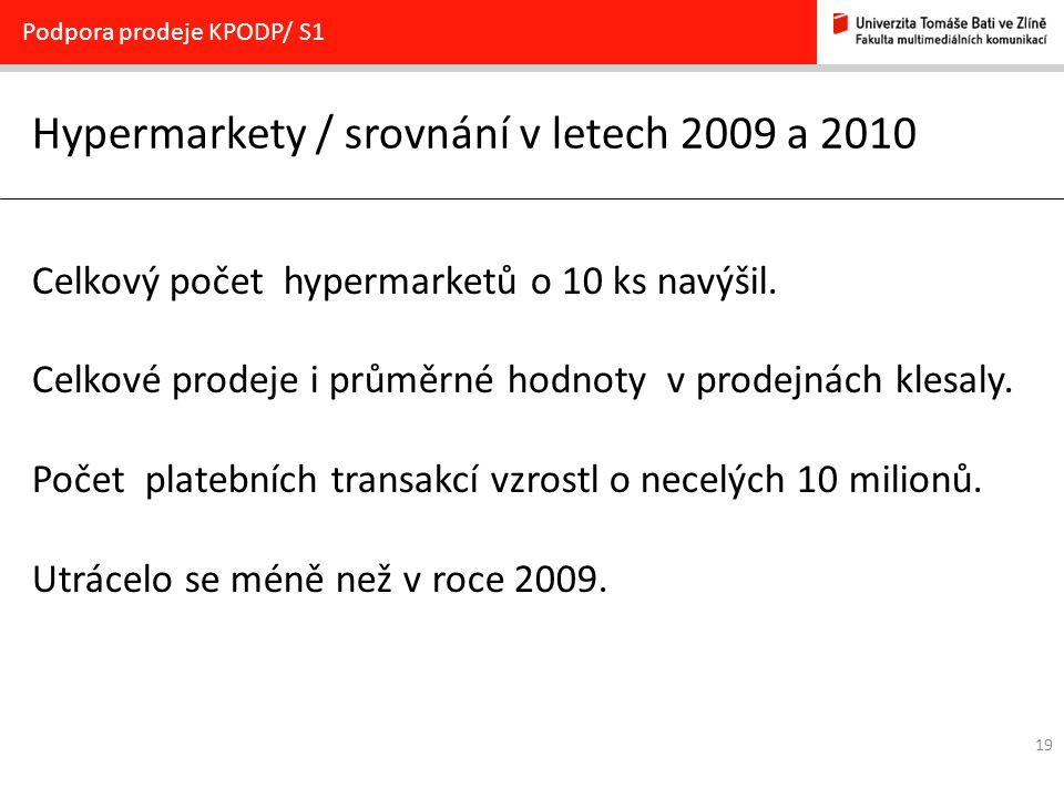 Hypermarkety / srovnání v letech 2009 a 2010
