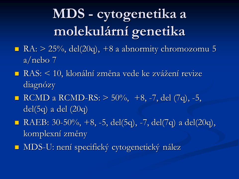 MDS - cytogenetika a molekulární genetika
