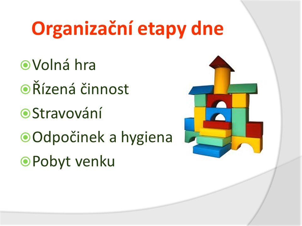 Organizační etapy dne Volná hra Řízená činnost Stravování