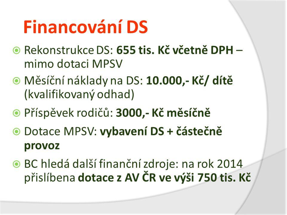 Financování DS Rekonstrukce DS: 655 tis. Kč včetně DPH – mimo dotaci MPSV. Měsíční náklady na DS: 10.000,- Kč/ dítě (kvalifikovaný odhad)