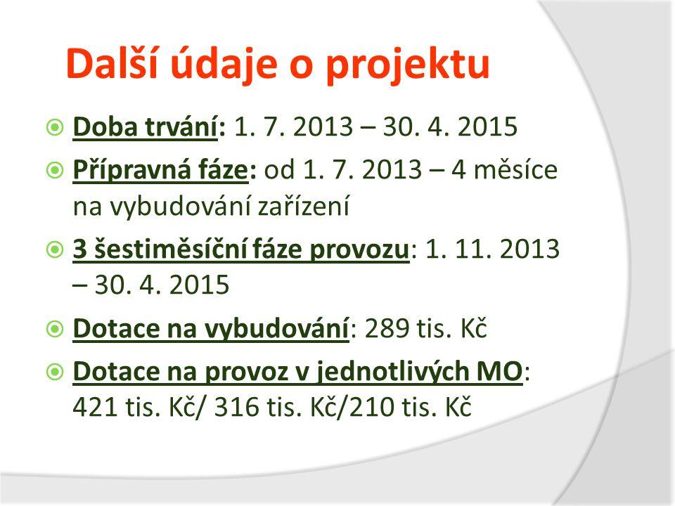 Další údaje o projektu Doba trvání: 1. 7. 2013 – 30. 4. 2015