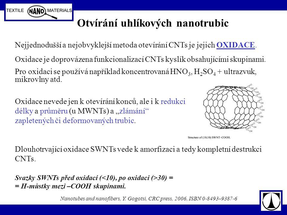 Otvírání uhlíkových nanotrubic