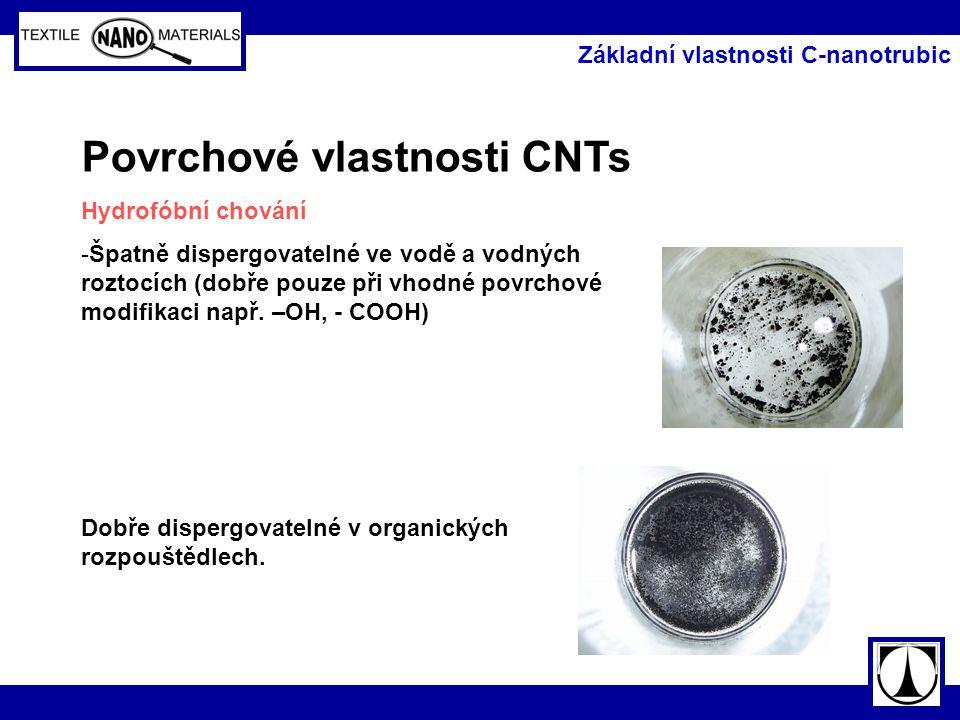 Povrchové vlastnosti CNTs