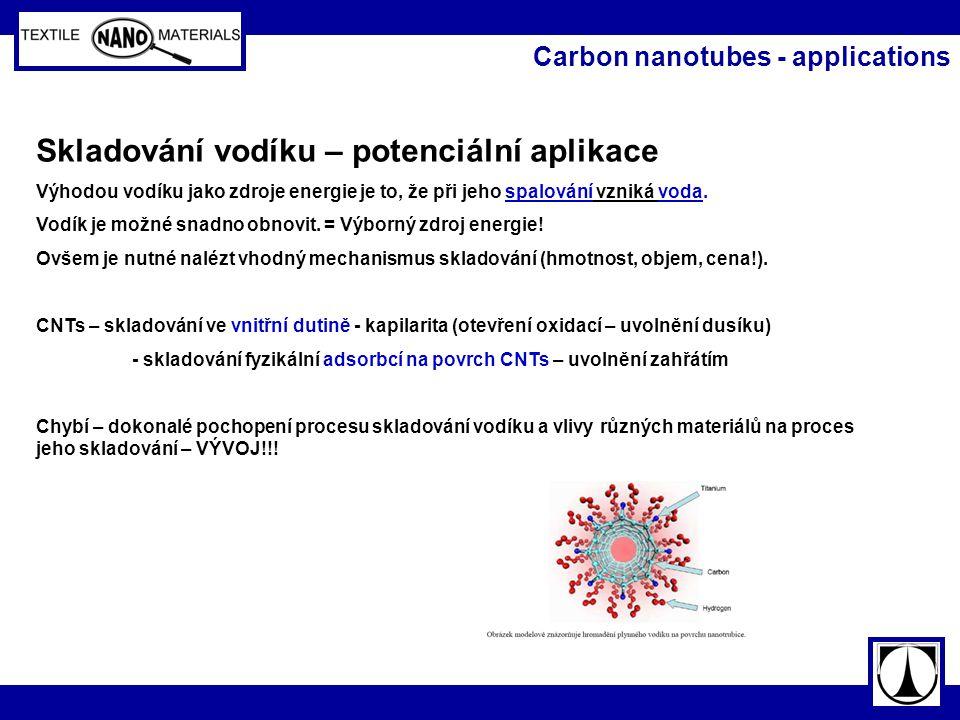 Skladování vodíku – potenciální aplikace