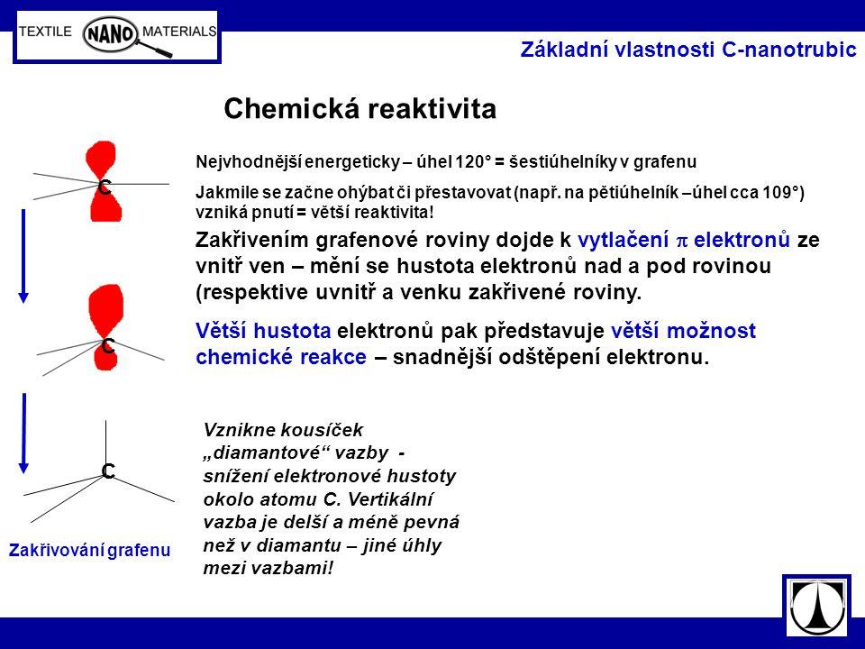Chemická reaktivita Základní vlastnosti C-nanotrubic C