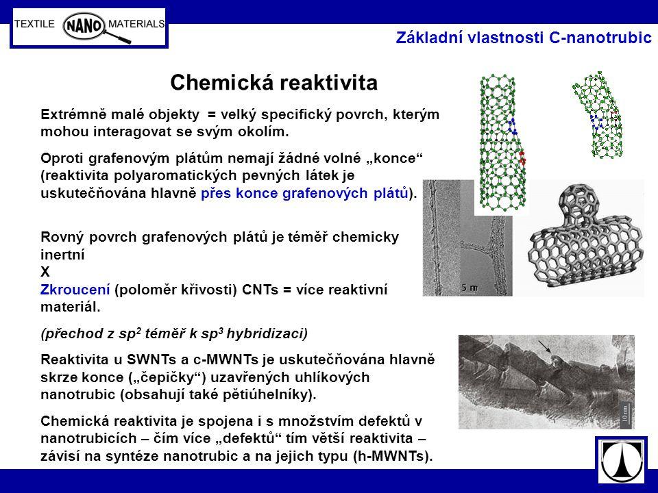 Chemická reaktivita Základní vlastnosti C-nanotrubic