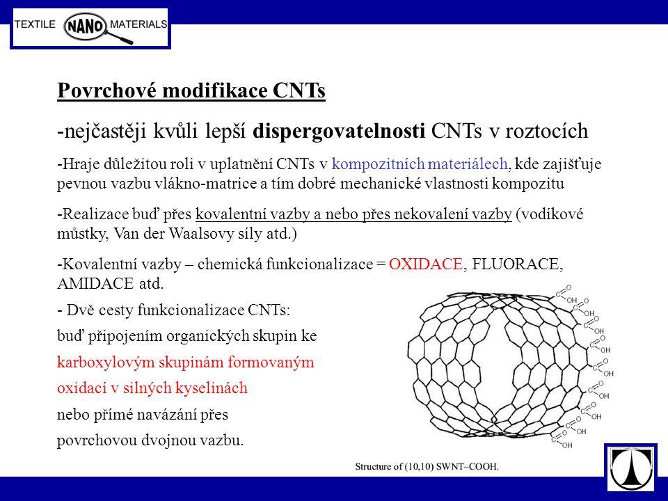 Povrchové modifikace CNTs
