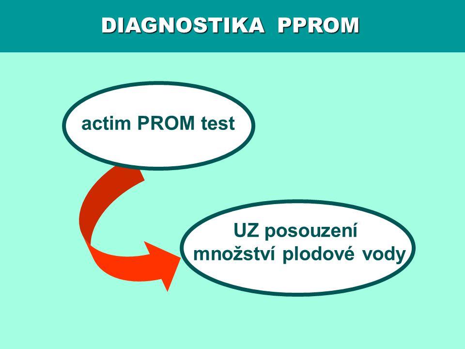DIAGNOSTIKA PPROM actim PROM test UZ posouzení množství plodové vody