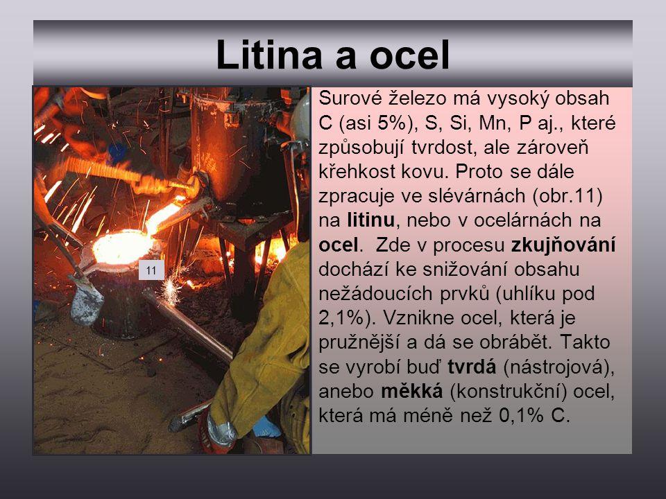 Litina a ocel Surové železo má vysoký obsah