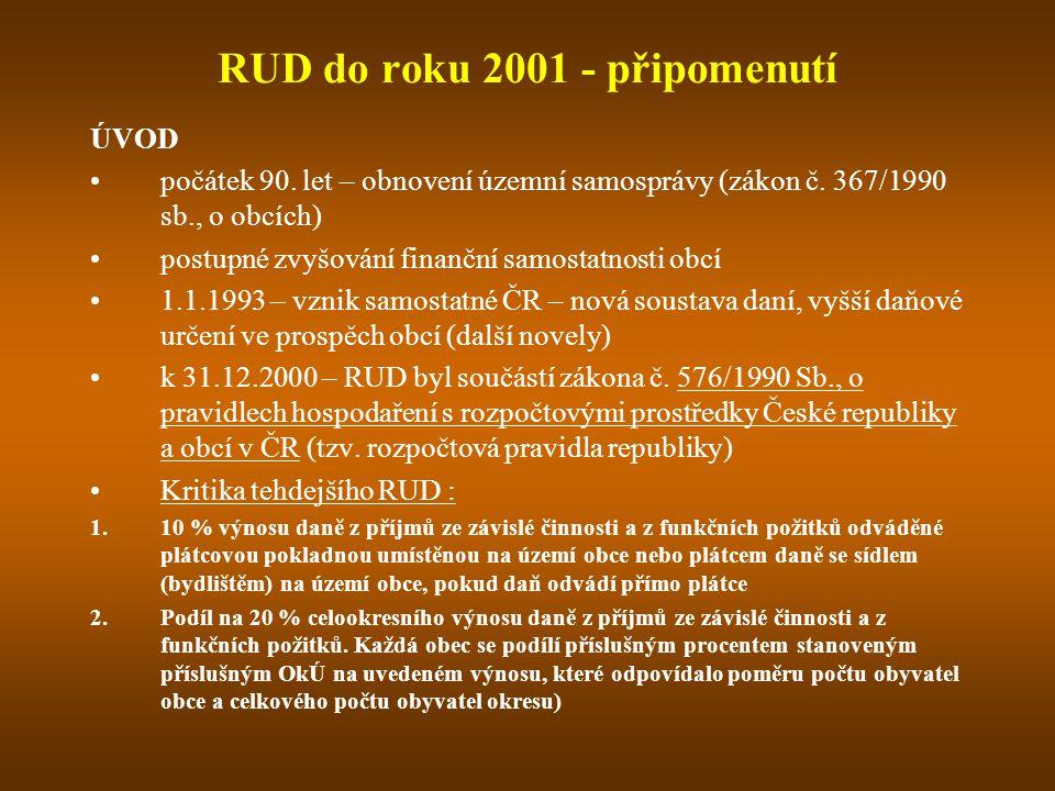 RUD do roku 2001 - připomenutí