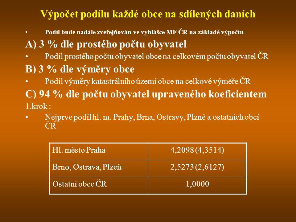 Výpočet podílu každé obce na sdílených daních