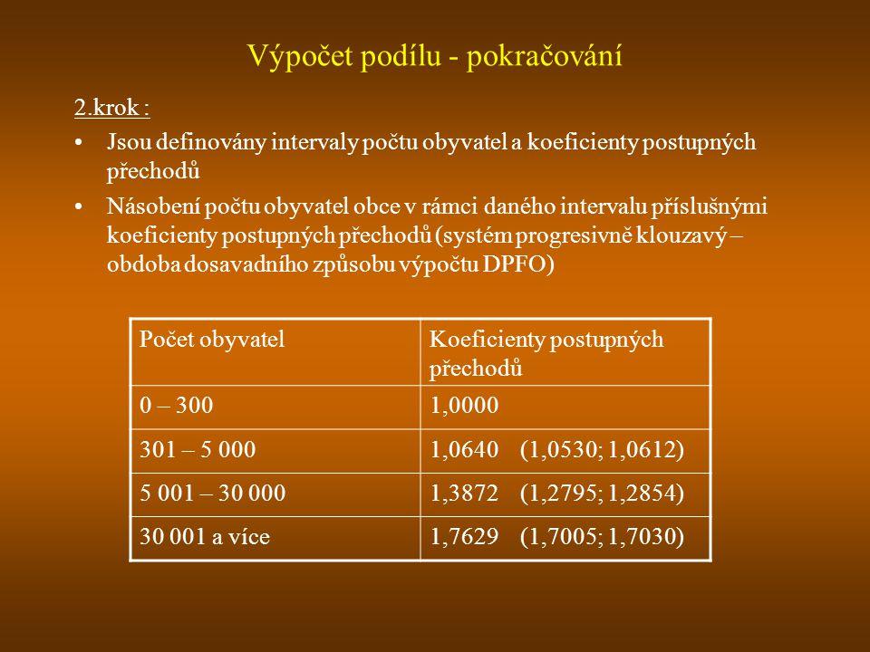 Výpočet podílu - pokračování