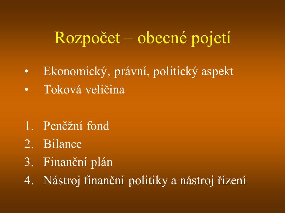 Rozpočet – obecné pojetí