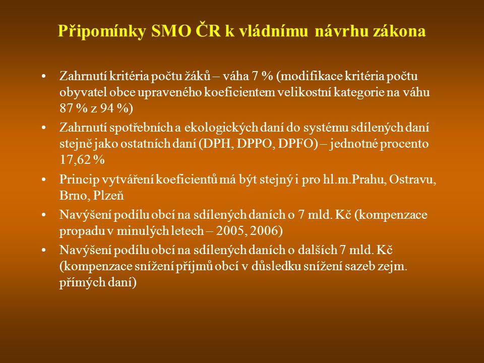 Připomínky SMO ČR k vládnímu návrhu zákona