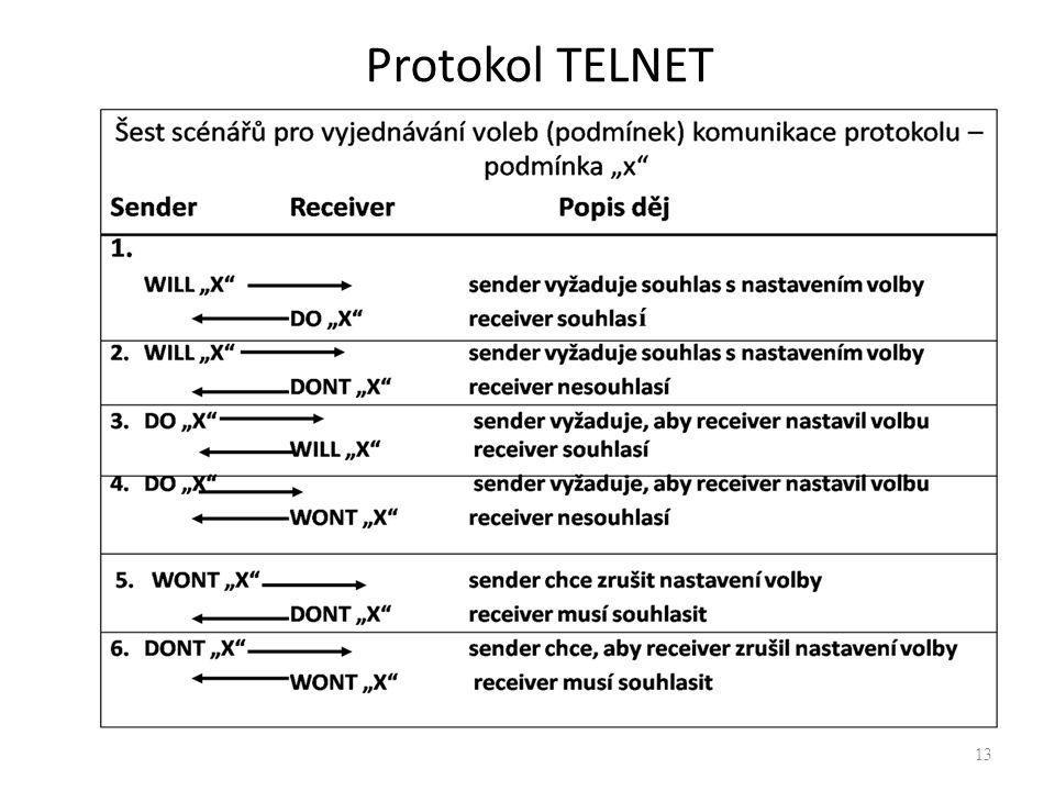 Protokol TELNET