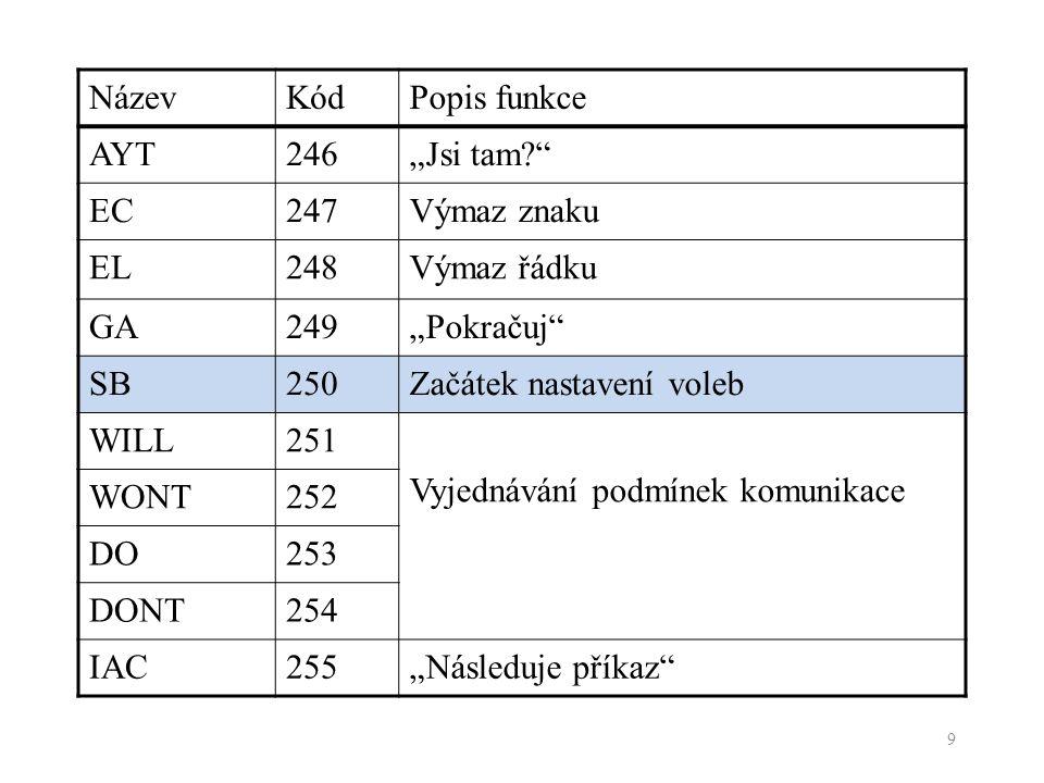 """Název Kód. Popis funkce. AYT. 246. """"Jsi tam EC. 247. Výmaz znaku. EL. 248. Výmaz řádku."""