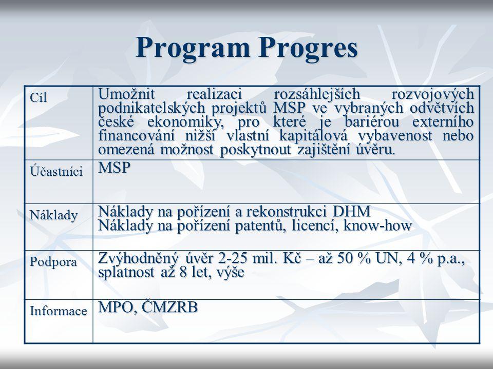Program Progres Cíl.