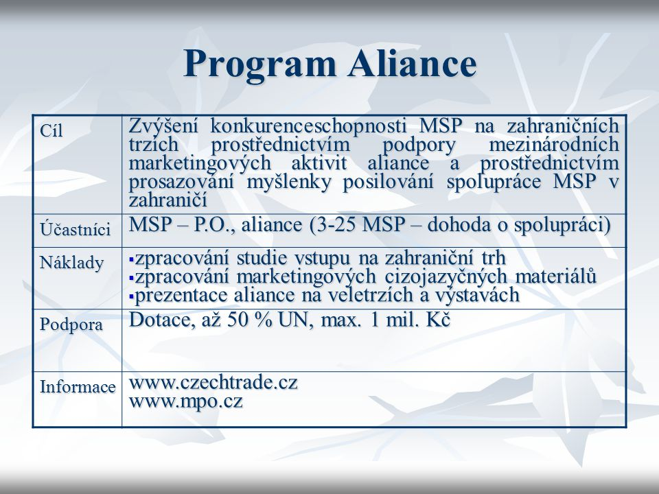 Program Aliance Cíl.