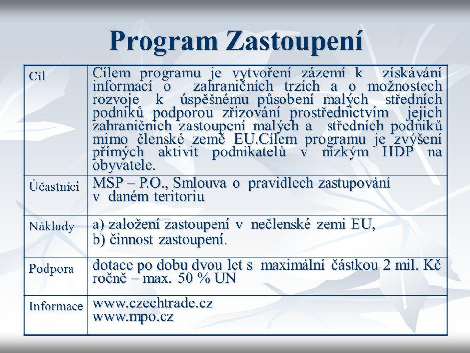Program Zastoupení Cíl.