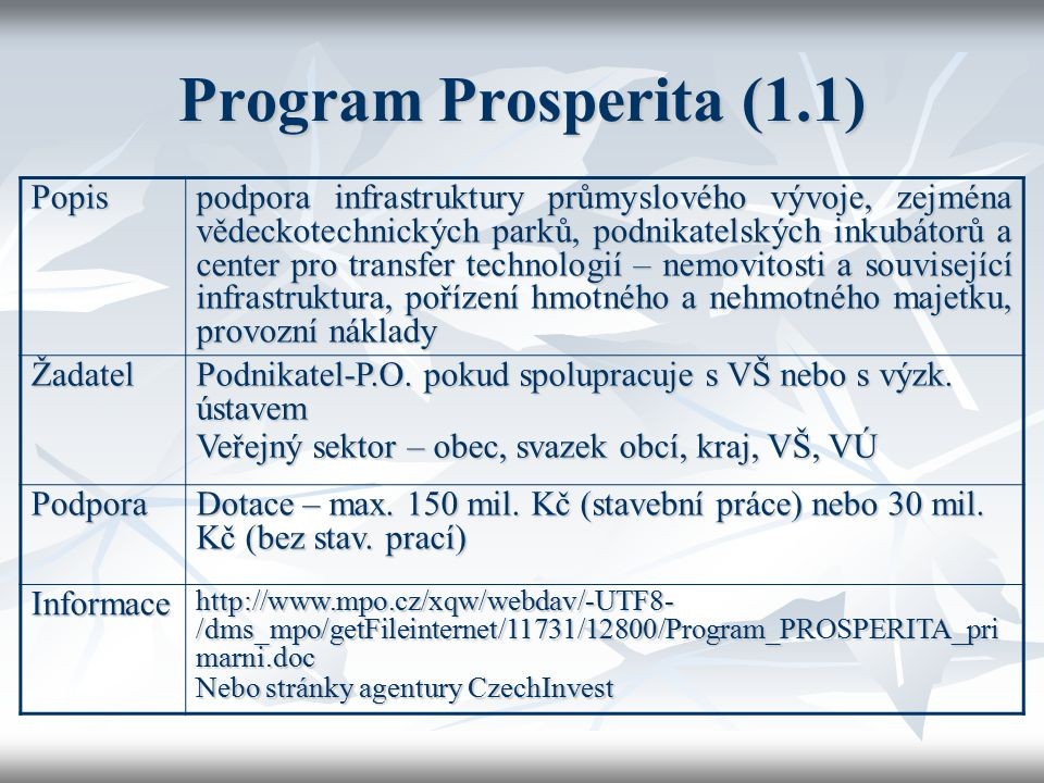 Program Prosperita (1.1) Popis