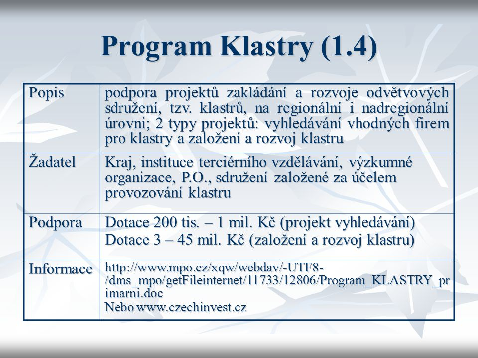 Program Klastry (1.4) Popis
